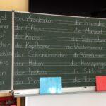 Duits woordenschat alledaags